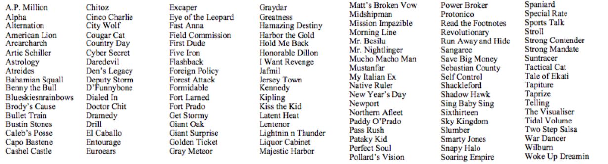 Iowa Stallion Stakes Nomination Form – ITBOA